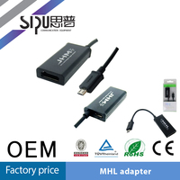SIPU Competitive price top sale hdmi input usb output