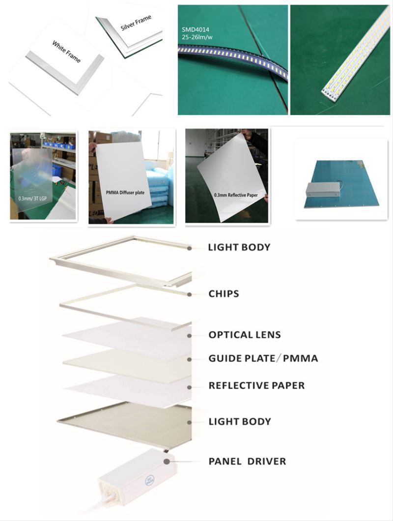 Shenzhen Bonld low price 100lm/w 60x60 cm 36w 45w 40w led panel ul