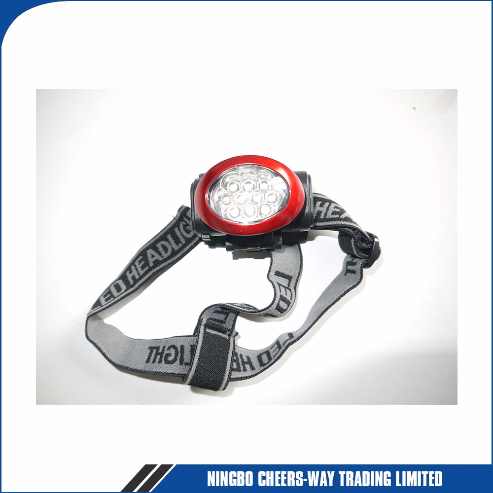 Most Powerful Bicycle Headlight Aluminum Led Campimg Miner Helmet Lamp