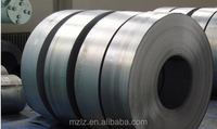 cold rolled 0.3mm thick steel sheet
