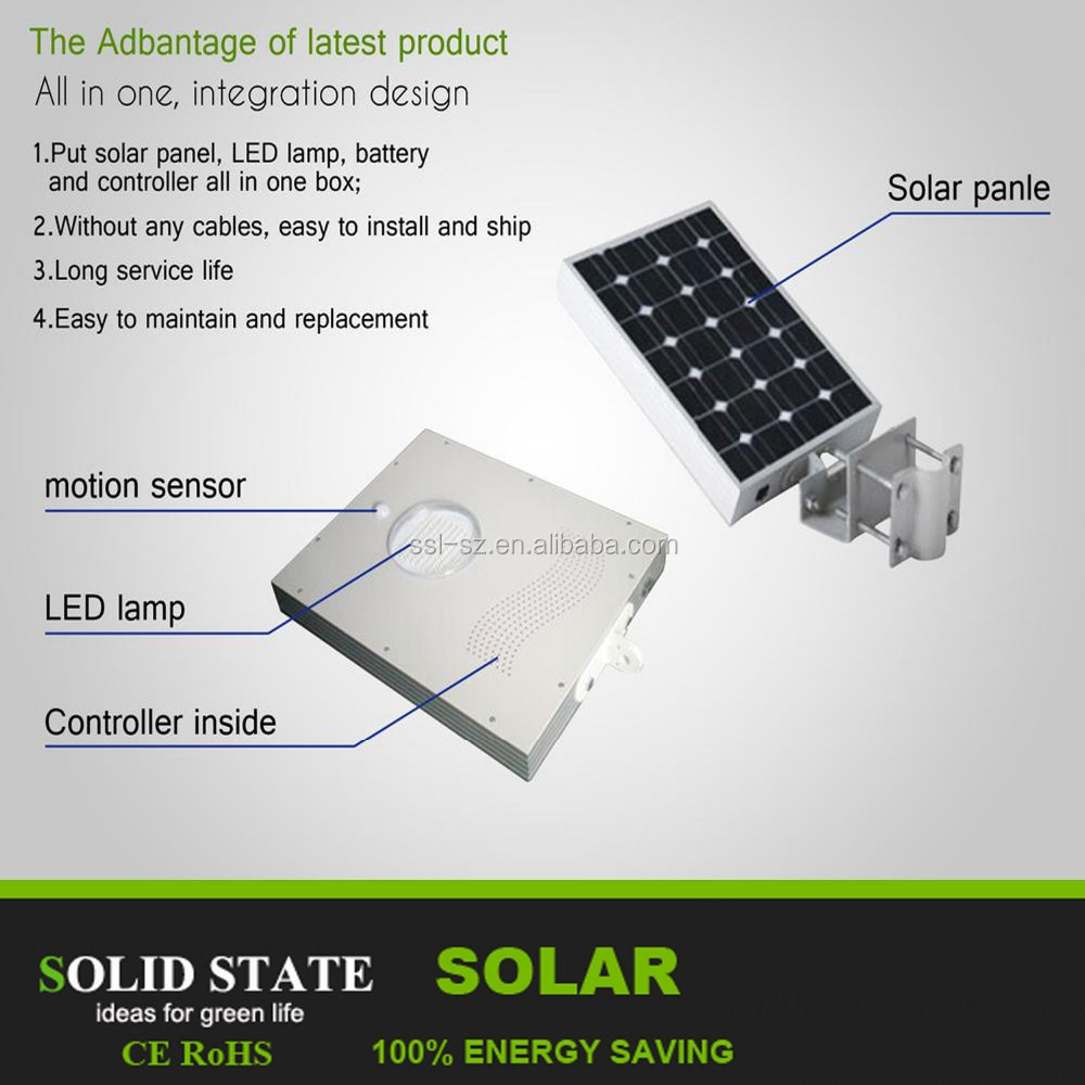 2015 new smart integrated 6-12W best prices of solar street lights with intelligent controller