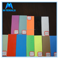 High ABS Plastic Melting Temperature Sheet for Vacuum Forming