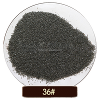 Powder Metallurgy Additive Black Silicon Carbide