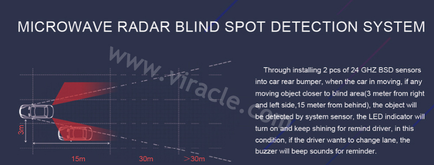 Reliable Detection Microwave Blind Spot Monitoring System