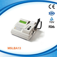 China cheapest single channer widely used hematology analyzer price (MSLBA13-G)