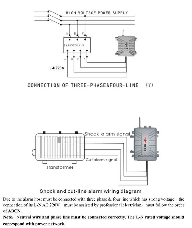 c4b9bc gsm alarm system wiring diagram   wiring resources  wiring resources