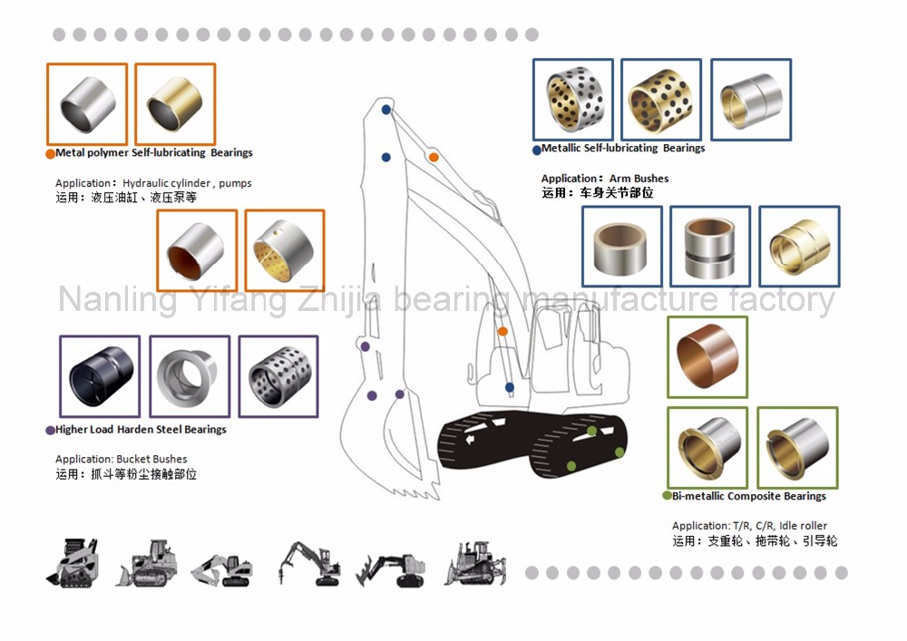 bearing bushing customized excavator pins and bushings