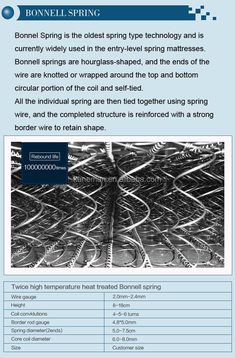 Bed Mattress Bonnell Spring Mattress Cover with Zipper - Jozy Mattress | Jozy.net