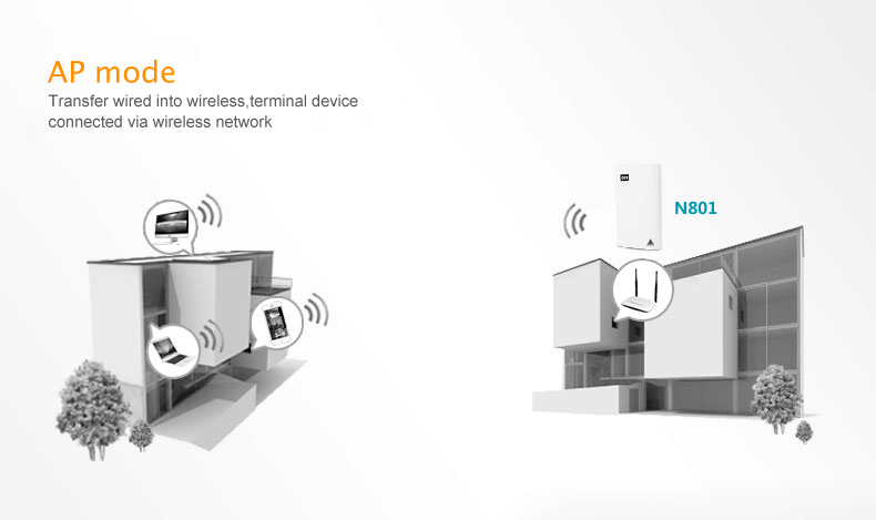 support brige and router modes wireless wifi booster