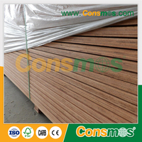 factory manufacturer 12mm plywood board