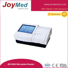 JM-358 clinical elisa, interleukin fish elisa kit, elisa microplate reader