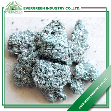 Wholesale F16-F240 Silica Carbide