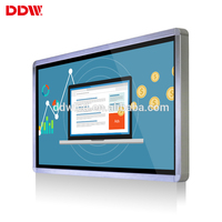 Different Models Of 32 Inch Touchscreen