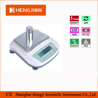 acs weighing scale manual