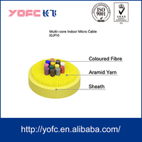 micro optical fiber cable GJFV, data center cable with high-integrated