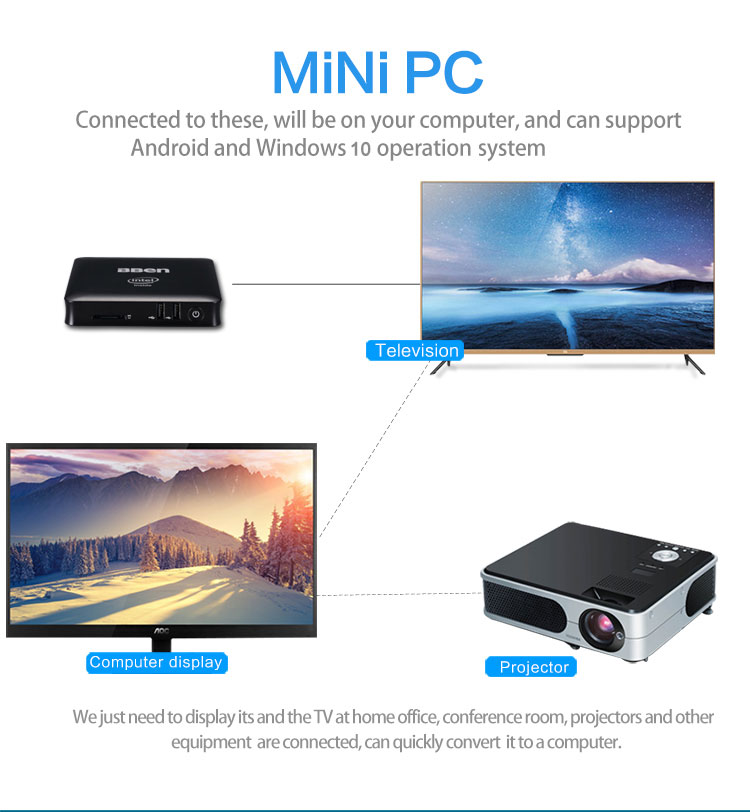BBEN OEM/ODM mini PC box with cherry trail x5-z8350 Windows 10