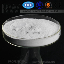 High quality Densified Silica fume price /microsilica powder price supplier in China