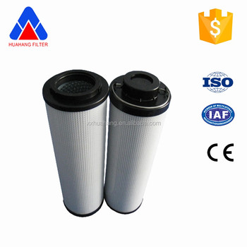 Alternative Pall, Hydac,Parker Hydraulic Oil Filter Cartridge China supplier