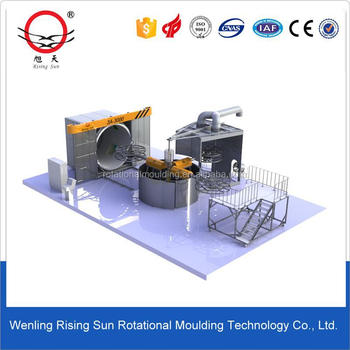 Rotomolding machine for toy