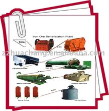 Mineral Processing Plant (iron ore, manganese ore, etc)
