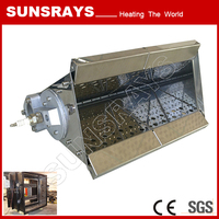 Long-term Supply Duct Burner Gas Burners Spares