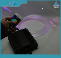 50W WIFI RGB Fiber Optic LED Light Source