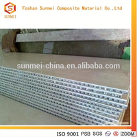Mold proof aluminum honeycomb sandwich panel price for India