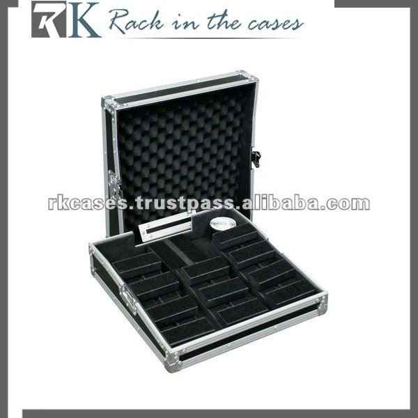 RK guitar effects pedal board case