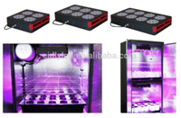 project agriculture led lighting Cidly 140W Full Spectrum LED Grow Lights with excellent heat dissipation
