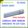 High bright free sample T8 18w 1200mm led tube 4 feet, 60cm 90cm led tube 120cm