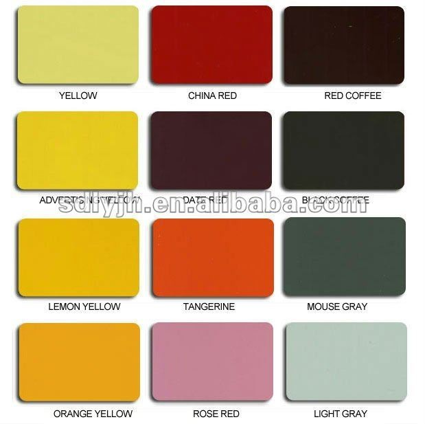aluminum composite panel price list competitive