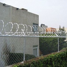 temporary fencing building construction safty guard