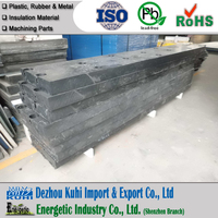 Construction PE material/UHMWPE board
