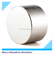 Permanent magnets for sale, large magnets for sale