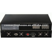 16-port 10/100M Ethernet High Power Web_Smart PoE Switch
