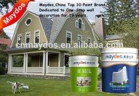 Wall primer exterior emulsion decorative thick coating paint