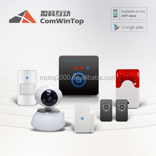 W20 Smart Home Security GSM Alarm SMS System