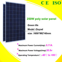 Best quality poly crystalline 250watt solar panel 250w With CE Approval Standard