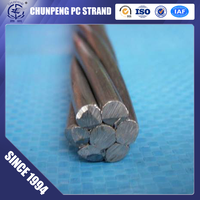 Professional prestressed wire manufacturer