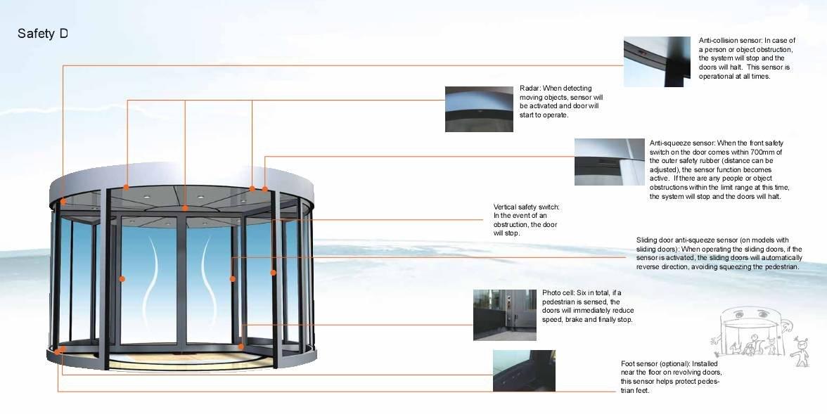 Door dictionary exterior door sc 1 st visual for Door urban dictionary