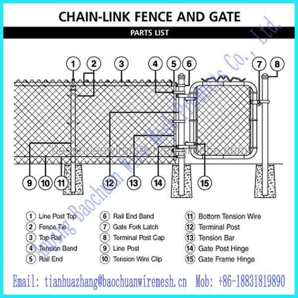 chain link fence and gates4.jpg