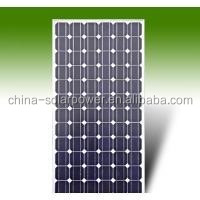 OEM for sale shenzhen factory china manufacturer full certified amorphous silicon solar pv module