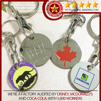 Cheap Custom Shopping Cart Trolley Coin keyring, for Business gift