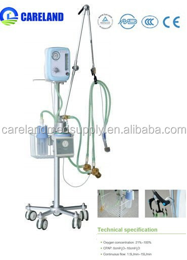 2015 CE approved neonatal pediatric ventilator CPAP System for newborn baby,Infant,Neonate