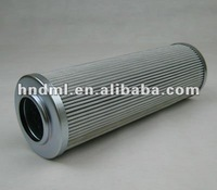 Hagglunds filter cartridge 160-10,4783233-620, High-pressure roller mill filter element