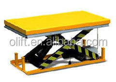 Different Style Olift hand crank lift table with certificate CE ISO and SGS