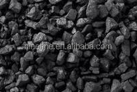 Iron casting foundry coke / metallurgical coke
