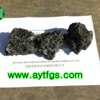 Steelmaking Additive Carborundum Black SiC Silicon