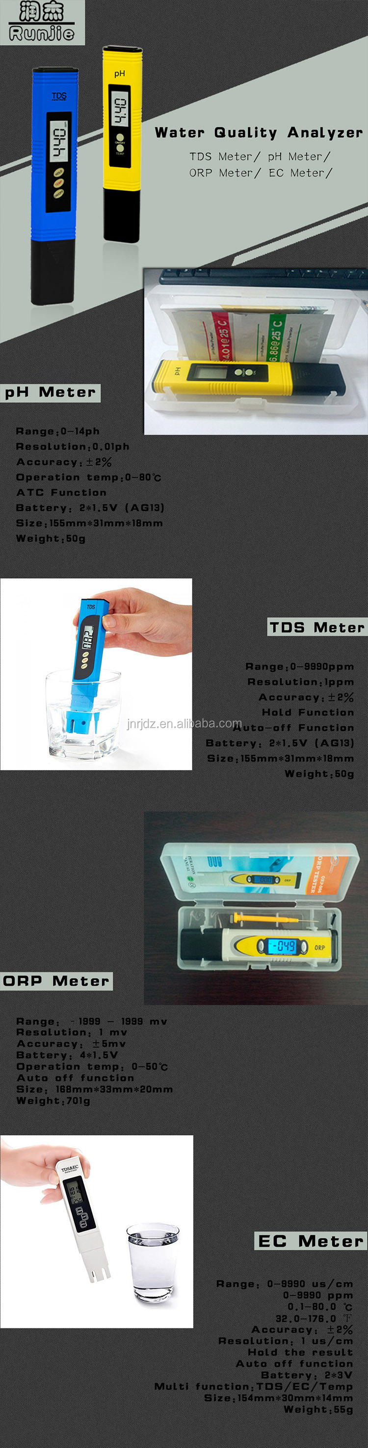 New design low cost quality assurance TDS meter hlod