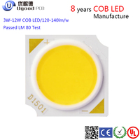 7w low price cob led work light with passed LM-80 test report